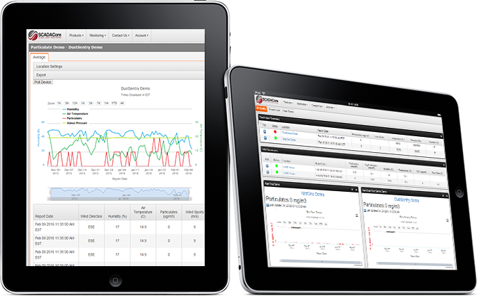 SCADA Remote Monitoring on Tablet