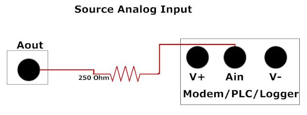 Source Analog Input