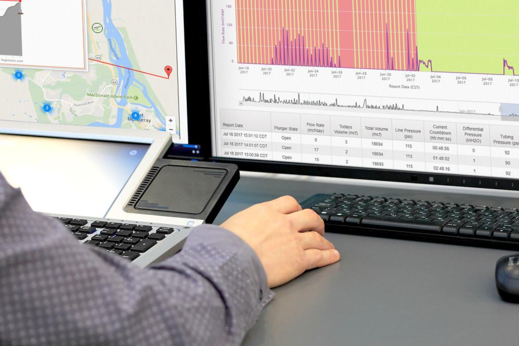 Remote Monitoring SCADA / IIoT Access