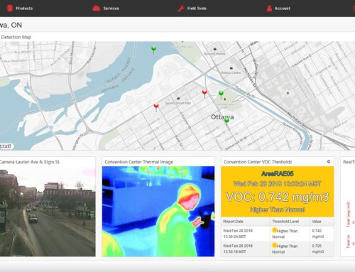 IIoT Live Insight – New Update: Real-Time Remote Monitoring System