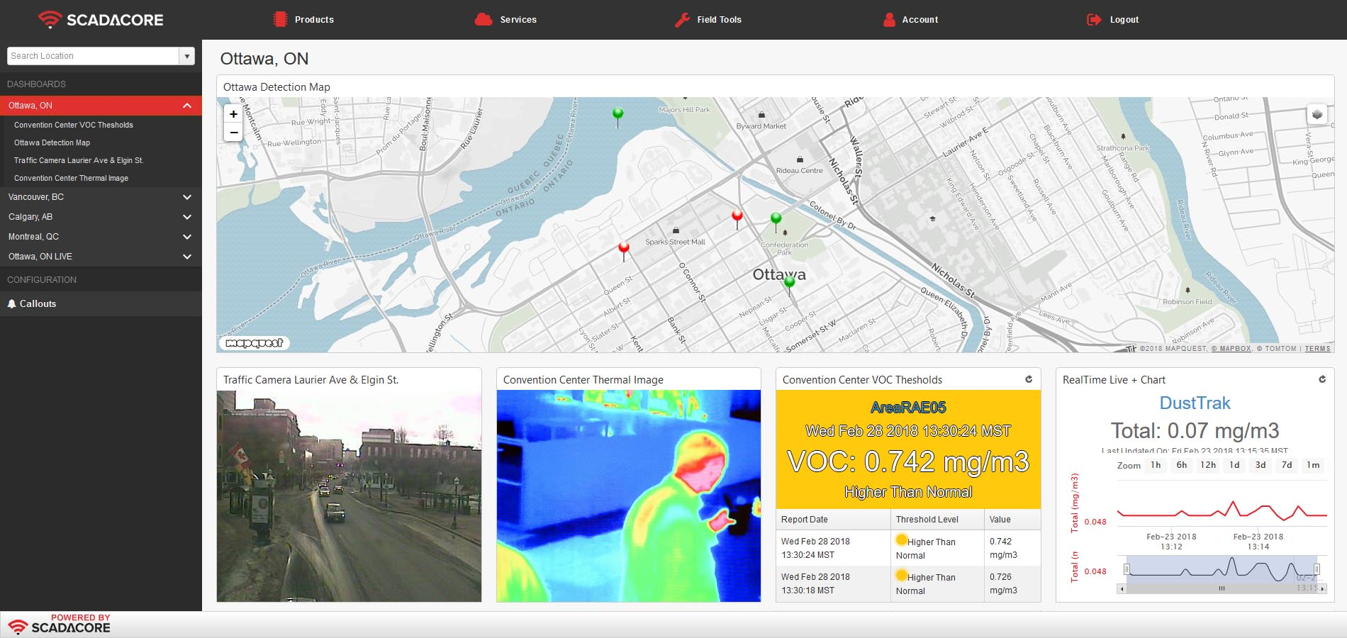 SCADACore Live – New Update: Real-Time Remote Monitoring System