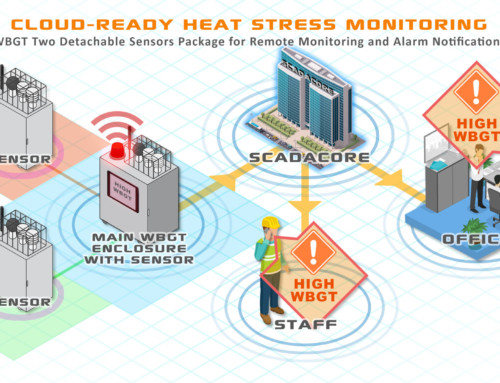 SCADACore Announces New Cloud-Ready Heat Stress Packages