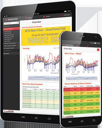 Heat Stress Monitor Remote Access