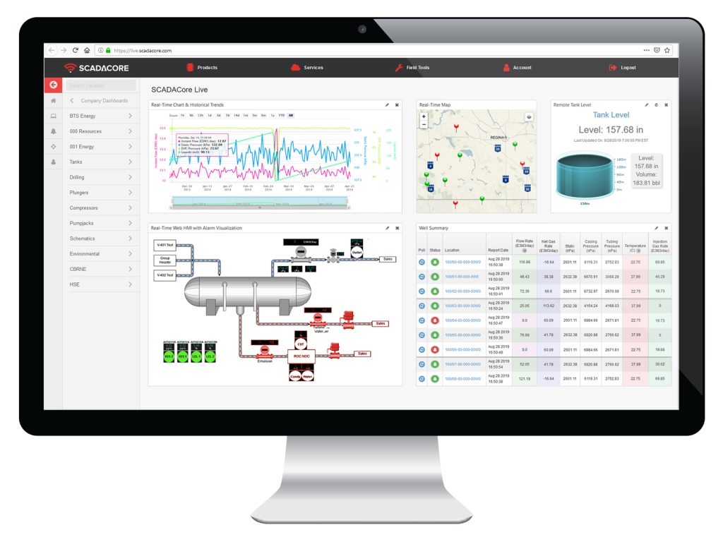 Cloud Connect and Cloud Ready Products and Packages for SCADA Applications